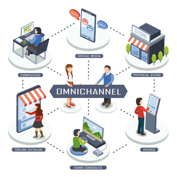Omni-Channel Retail - The Future of Commerce in Dubai UAE